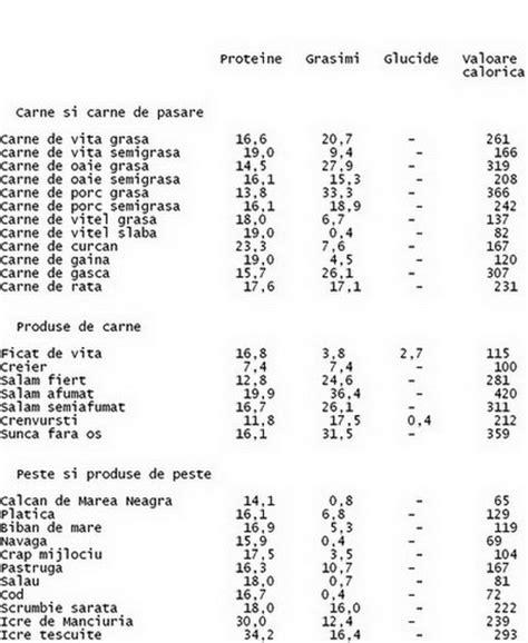 Bisoprolol Fumarat Aurobindo 10 mg myhealthbox