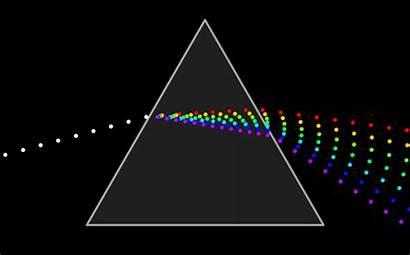 Konsep Iptek Jelajah Dispersi Animasi Prisma Cahaya