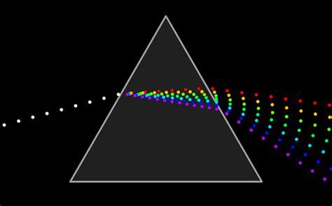 Spectroscopy - wikidoc
