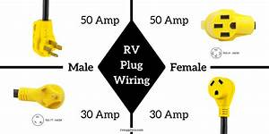 50 Amp Female Rv Plug Wiring Diagram