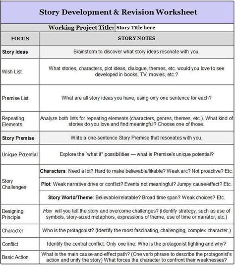 character development worksheet homeschooldressage