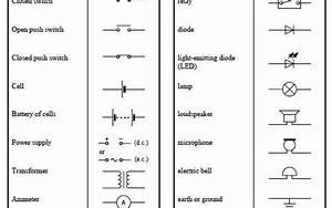 Electrical Symbols 16