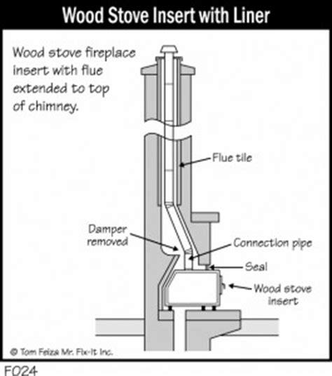 wood fireplace sucks  heat  misterfix itcom