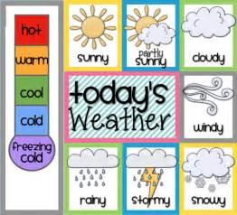 First Grade Weather Chart