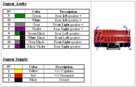 Type Radio Wiring Diagram