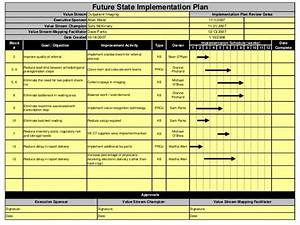 Future State Implementation Plan Value