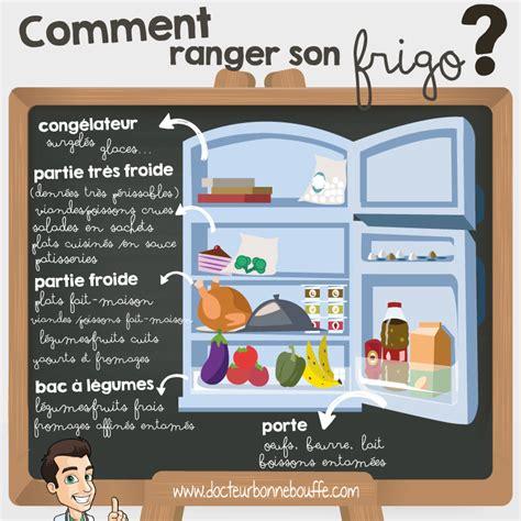 comment ranger le frigo comment bien ranger frigo docteurbonnebouffe