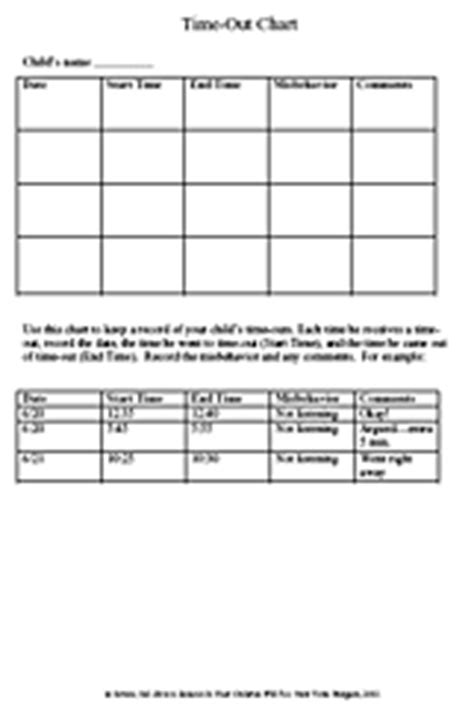 Time-Out Chart for Kids Printable - FamilyEducation