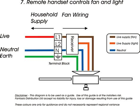 Gallery Hunter Speed Fan Control Light Dimmer