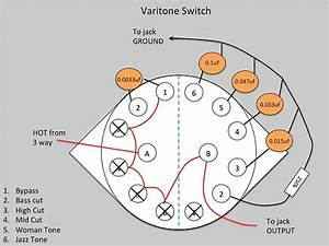 Kit Guitar For Varitone