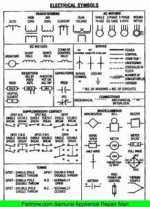 Common Electrical Symbols Wiring Diagram
