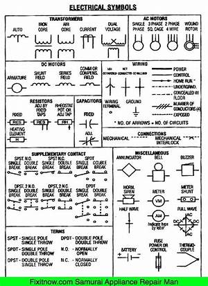 car electrical wiring diagram symbols  antennabluit