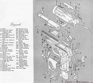 Walther P38    P1 Compare  U0026 Field Strip