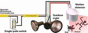 Outdoor Lighting  U0026 Exterior Light Fixtures  Add Motion