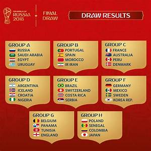Final Draw Of The Fifa World Cup 2018 In Russia  U00b7 Russia