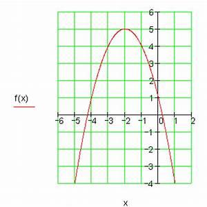 Scheitelpunkt Berechnen Parabel : l sungen geraden und parabeln zur vorbereitung einer ~ Themetempest.com Abrechnung