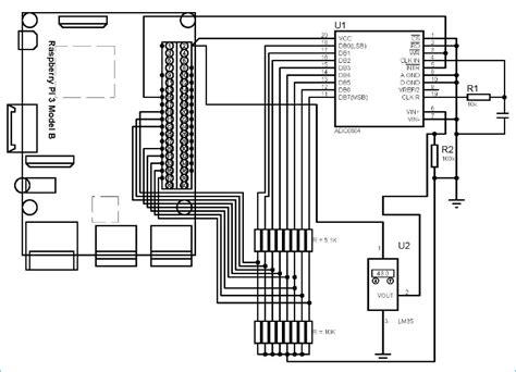 Raspberry Based Iot Temperature Monitoring
