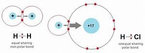 Hydrogen Chloride  Hydrogen Chloride Atom