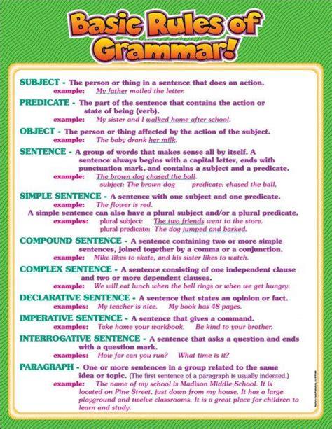 Best 25+ Grammar Rules Ideas On Pinterest  Grammer Rules, Grammar And English Grammar Rules