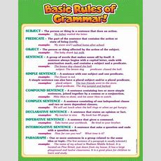 Grammar Rules Chart  Naming The Parts And Types Of Sentences To Download A Pdf Version, Click