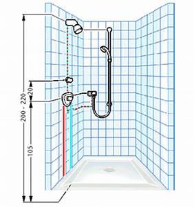 Installationsmaße Sanitär Dusche : licotec ihr fachhandels partner f r sanit r heizung elektro ~ Buech-reservation.com Haus und Dekorationen