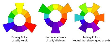which statement about color theory is true comics what is hawkeye s association with the colour