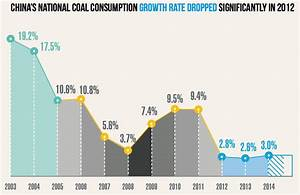 China's coal boom is slowing — that's a big deal for ...