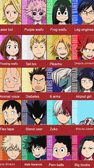 Meet Class 1A : Animemes
