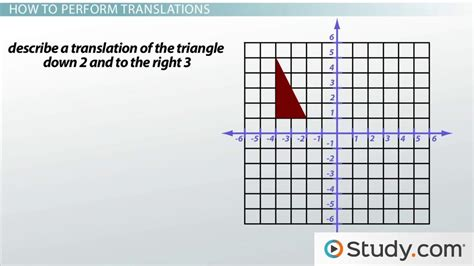 What Is Translation In Math?