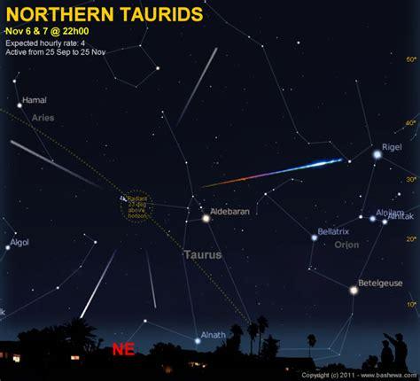 northern taurids meteor shower