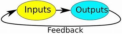 Svg Feedback Loop General Wikipedia Pixels Nominally
