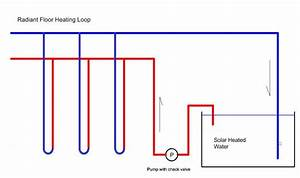 2000 Solar Space   Water Heating System  Plumbing The System