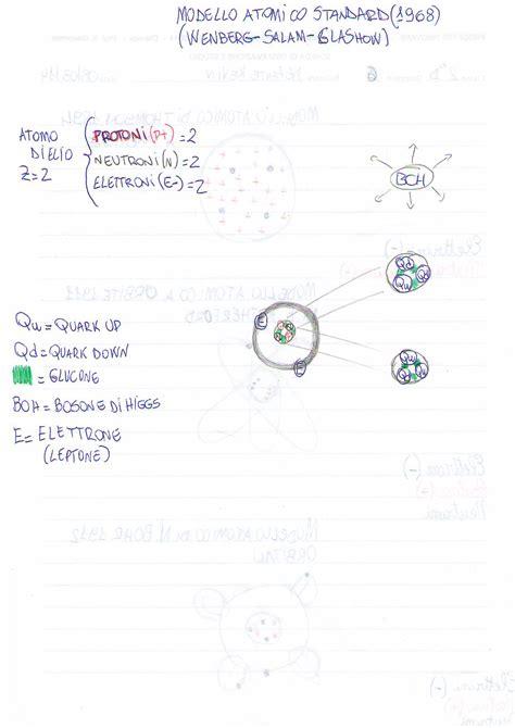 IHMC Public Cmaps (2)