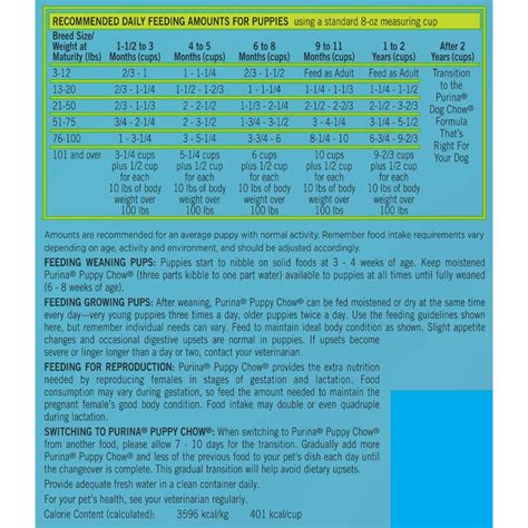 cuisine complet purina puppy chow nutrition label besto