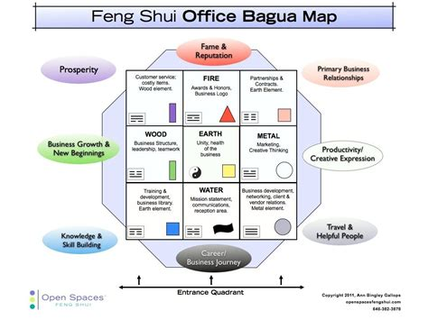 feng shui tipps desk feng shui feng shui feng shui desks and office spaces