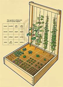 Inspiring Vegetable Garden Bed Designs & Plans