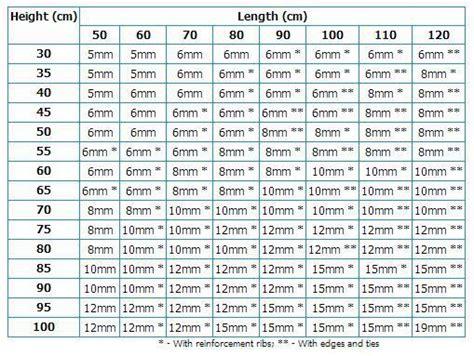 Acrylic Aquarium Thickness Chart