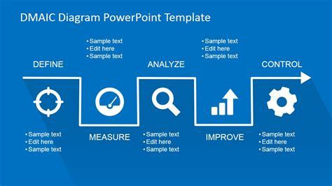 flat dmaic powerpoint template slidemodel
