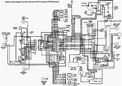 1988 Softail Handlebar Wiring Diagram by Sch 233 233 Lectrique Des Harley Davidson Big Wiring