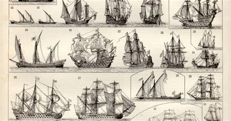 Old Types Of Boat by Old Ships Antique Print 1897 Vintage Lithograph