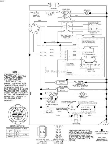 Ayp Electrolux Pbhyt Parts