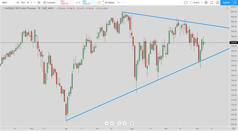 Symbol change history track ticker changes with a sortable list of stock symbol changes that includes the old symbol. The Stock Market Today: October 2019 Review for All Major ...