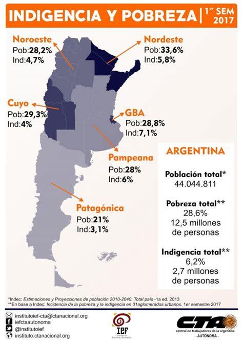 mapa de la pobreza en argentina kaos en la red