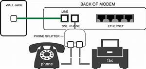 Troubleshooting Your Modem  Starting With The Cords
