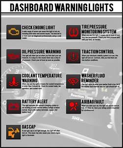2017 Dodge Ram Warning Lights