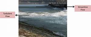 Streamline Flow  Fluid Dynamics  Continuity Equation