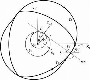 The Deviation Function Method Of Rotary Engine Design By