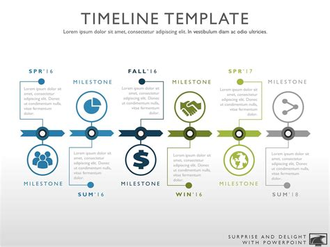timeline template  powerpoint great project management