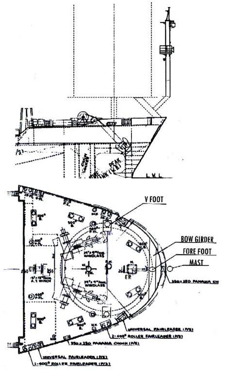 Boat Engine Definition by Boat Terminology Diagram Engine Imageresizertool