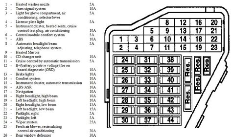 2012 Beetle Fuse Box Diagram by 5 Best Images Of 2002 Volkswagen Jetta Fuse Box Diagram